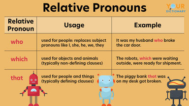 relative pronouns chart who which that
