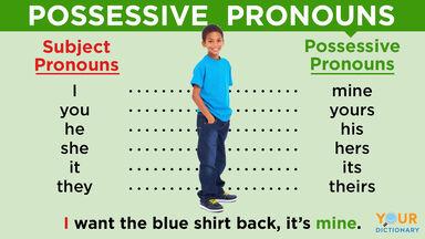 possessive pronouns chart