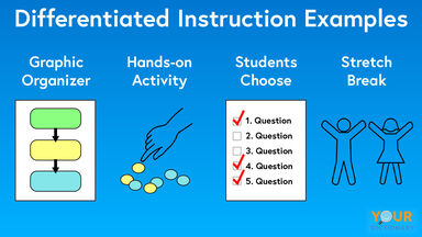 differentiated instruction examples