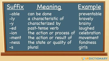suffix meaning example chart