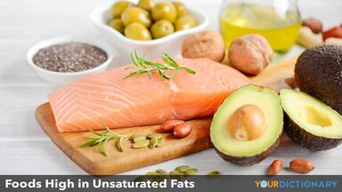 unsaturated fats salmon avocado nuts olives