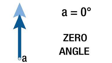 zero degree angle