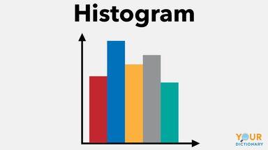 histogram graph chart