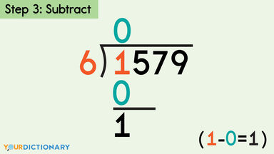 long division step 3 subtract
