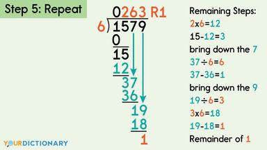long division step 5 repeat