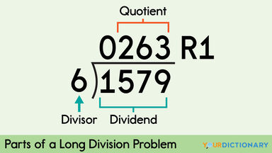 parts of long division problem