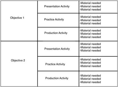 Writing ESL Activity/Lesson Plans