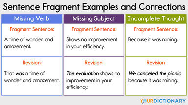 sentence fragment examples and corrections