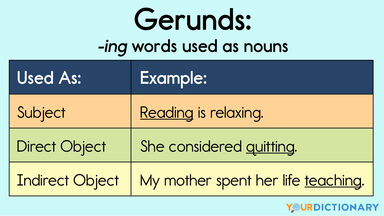 gerunds chart subject direct object indirect object