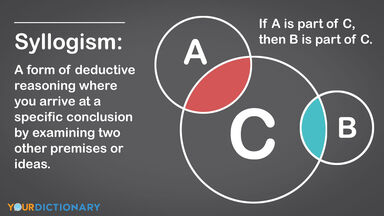 syllogism definition and diagram