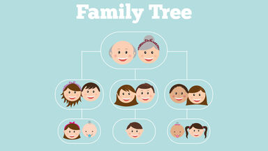 Family tree diagram as hierarchy examples