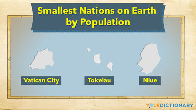 examples smallest countries in the world