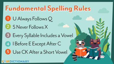 Spelling Rules Examples