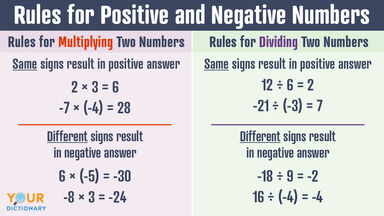 rules for multiplying and dividing two numbers positive and negative