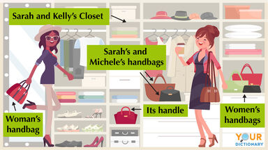 Women and Handbags as Possessive Nouns Examples