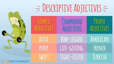 List of Descriptive Adjectives: Simple, Compound and Proper