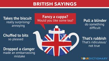 Tea pot Common UK Expressions