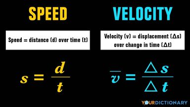 difference between speed and velocity formula