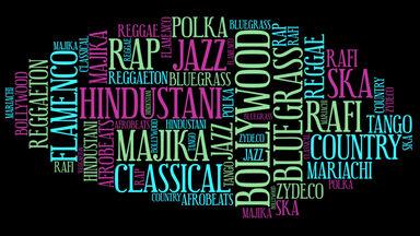 Word cloud of types of music around world