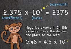 Scientific Notation Examples