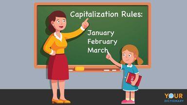 teaching capitalization