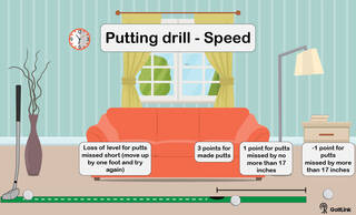 speed putting drill at home