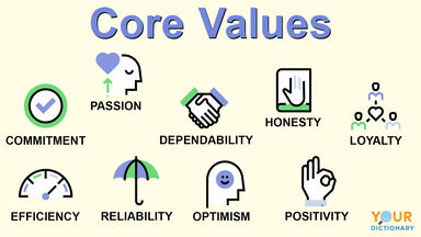 core values with word and icon examples