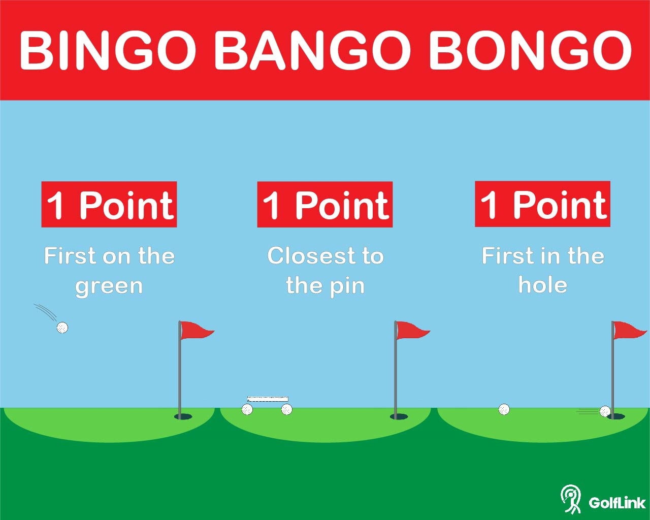 bingo bango bongo golf game