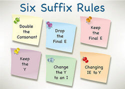 Suffix Spelling Rules