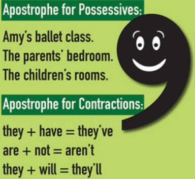 Apostrophe Rules