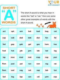 short vowel sounds for a