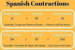 information about Spanish contractions a+el=al and de+el=del