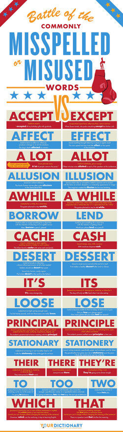 commonly misspelled and misused words list