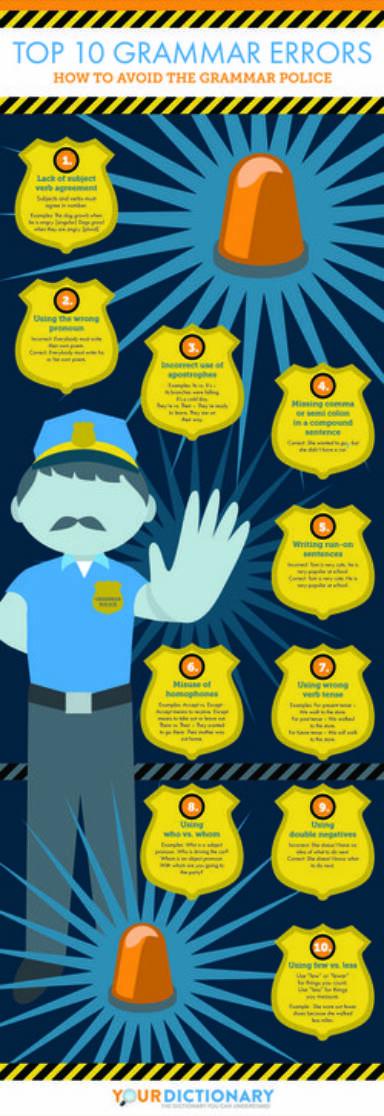 top ten grammar errors