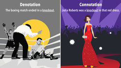 Difference Between Connotation vs. Denotation