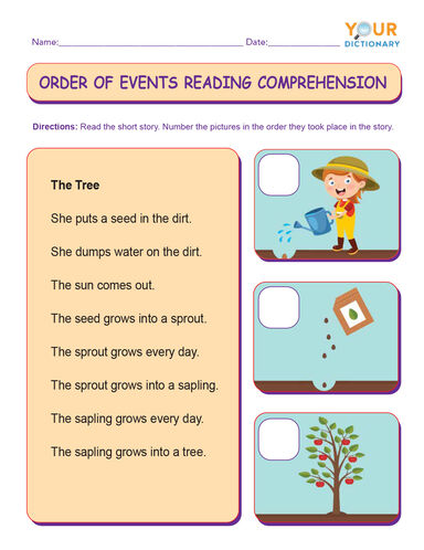 order of events reading comprehension