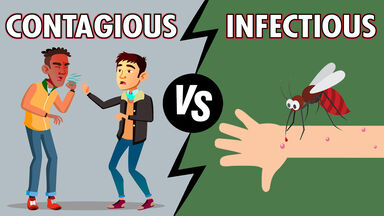 contagious vs infectious