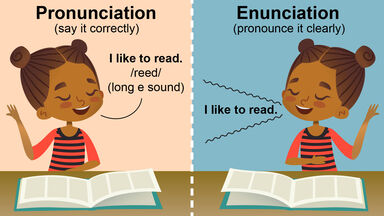 difference between pronunciation and enunciation