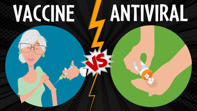 Vaccine vs. Antiviral