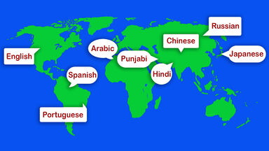 common languages spoken in the world