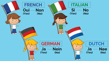 Yes and No in French, Italian, German, Dutch