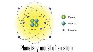 Planetary model of an atom