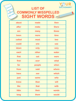 Commonly Misspelled Sight Words