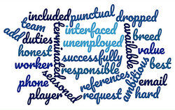 20 Words to Avoid on Your Resume