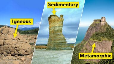 3 main types of rocks, Igneous, Sedimentary, Metamorphic