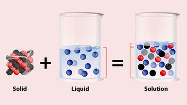 solutions example
