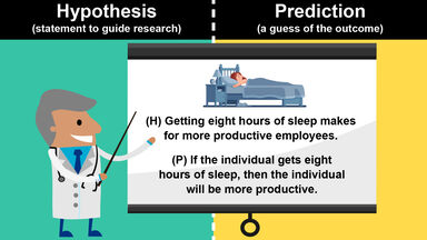 difference between hypothesis and prediction