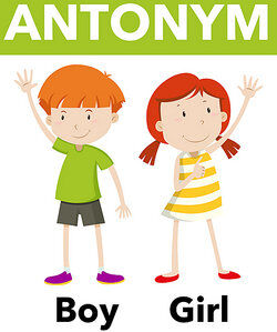 Examples Of Antonyms Synonyms And Homonyms For Kids