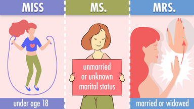 difference between miss, ms. and mrs.