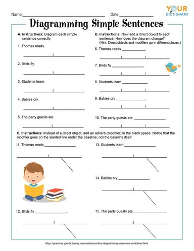 Diagramming Simple Sentences Printable Worksheet